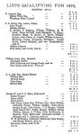 Geelong Infirmary Qualifying Lists for 1870